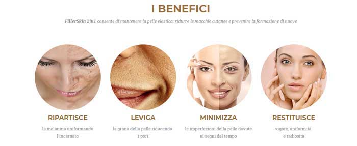 Benefici di FillerSkin