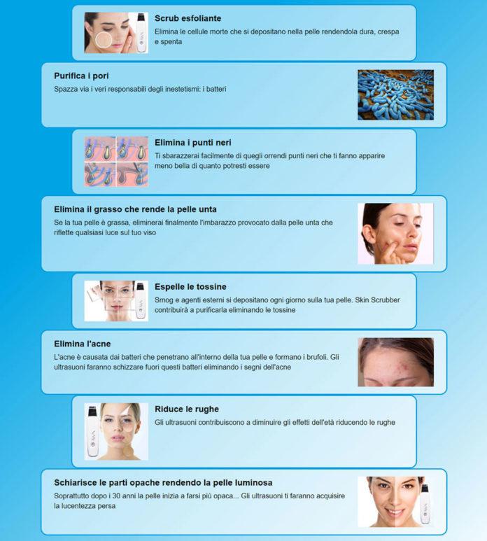 Come funziona Skin Scrubber