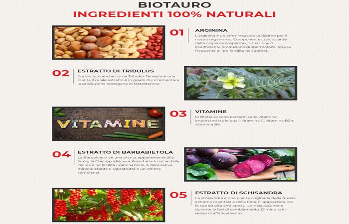 Ingredienti da cui è composto Bio Tauro